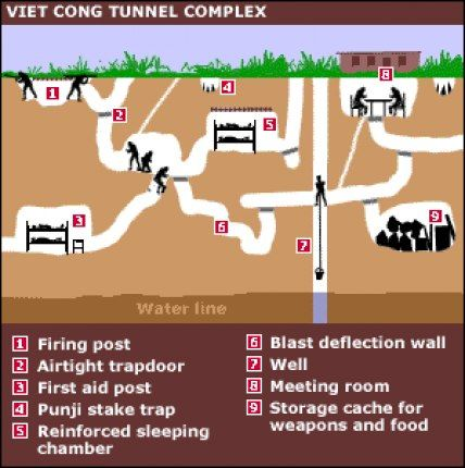 vietnam tunnel tours
